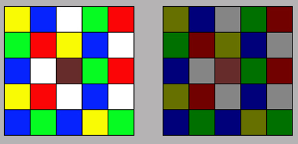 Colour grids